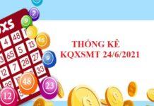 Thống kê chi tiết SXMT 24/6/2021