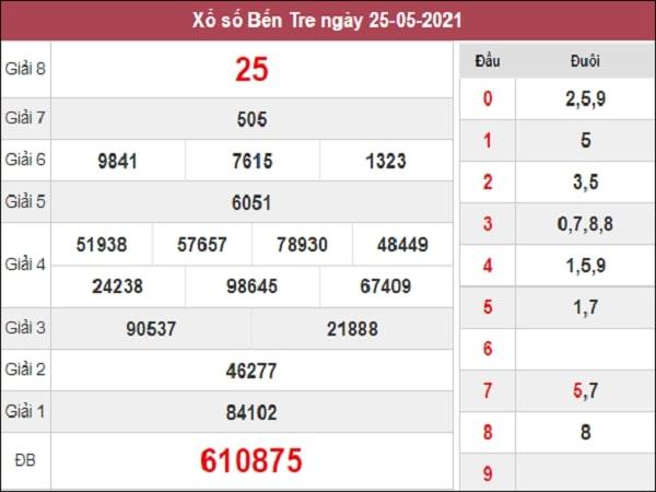 Nhận định XSBT 1/6/2021