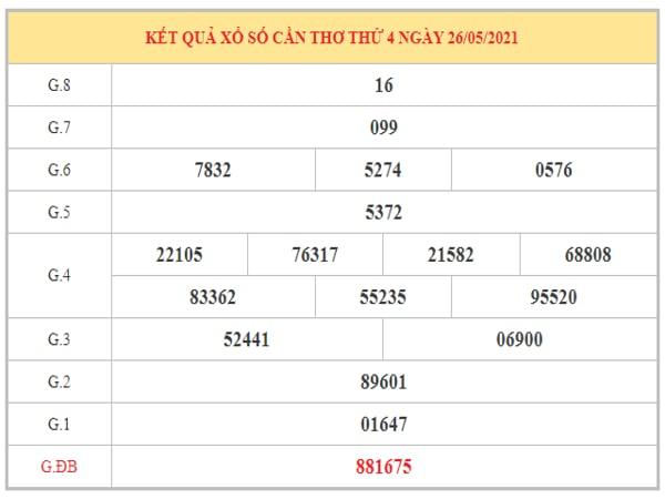 Thống kê KQXSCT ngày 2/6/2021 dựa trên kết quả kì trước