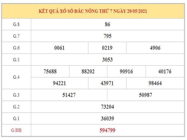 Thống kê KQXSDNO ngày 5/6/2021 dựa trên kết quả kì trước
