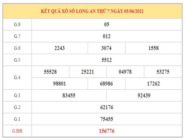 Thống kê KQXSLA ngày 12/6/2021 dựa trên kết quả kì trước