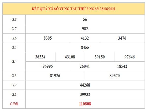 Thống kê KQXSVT ngày 22/6/2021 dựa trên kết quả kì trước