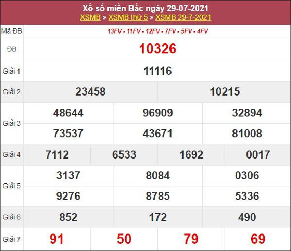 Thống kê XSMB 30/7/2021 thứ 6 chốt số đẹp giờ vàng