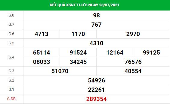 Thống kê soi cầu xổ số Ninh Thuận ngày 30/7/2021 hôm nay