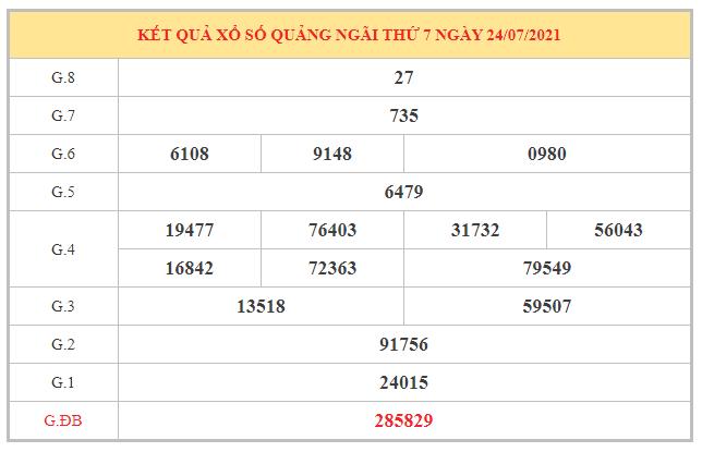 Thống kê KQXSQNG ngày 31/7/2021 dựa trên kết quả kì trước
