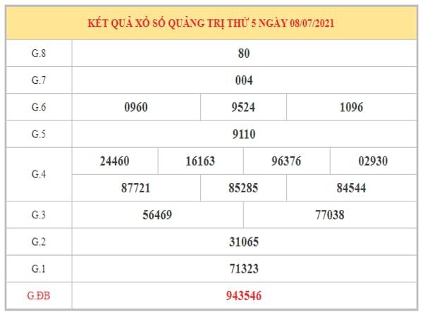 Thống kê KQXSQT ngày 15/7/2021 dựa trên kết quả kì trước