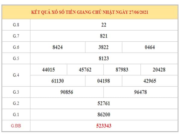 Thống kê KQXSTG ngày 4/7/2021 dựa trên kết quả kì trước