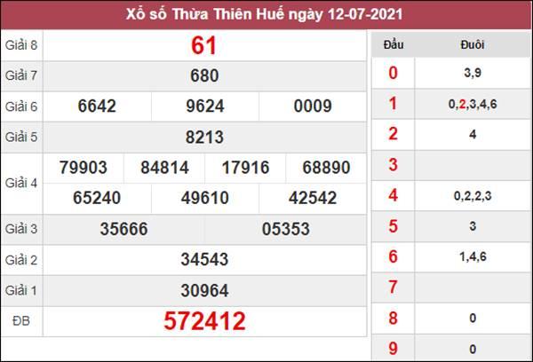 Thống kê XSTTH 19/7/2021 thứ 2 tổng hợp cặp lô về nhiều