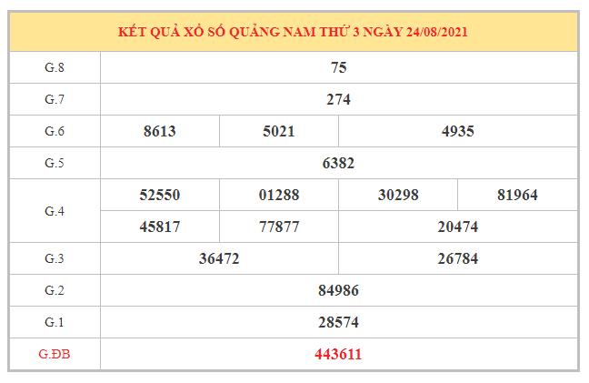 Thống kê KQXSQNM ngày 31/8/2021 dựa trên kết quả kì trước