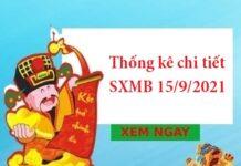 Thống kê chi tiết SXMB 15/9/2021