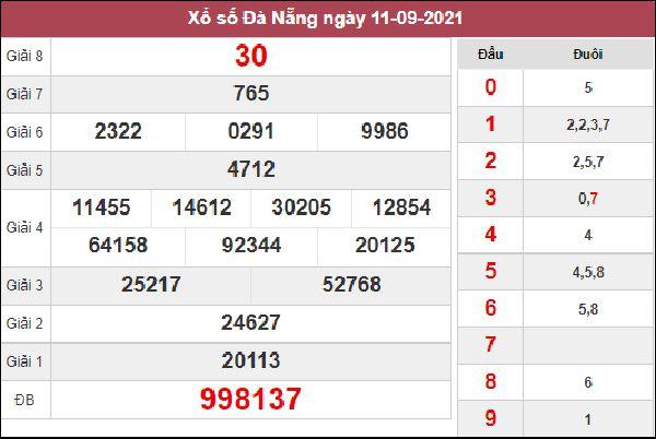 Thống kê KQXSDNG 15/9/2021 thứ 4 miễn phí chuẩn xác