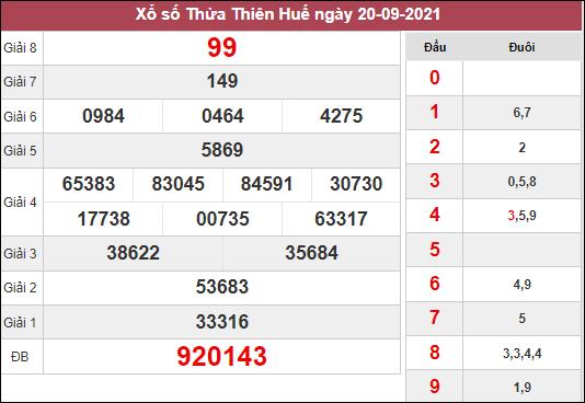Thống kê xổ số Thừa Thiên Huế ngày 27/9/2021 dựa trên kết quả kì trước