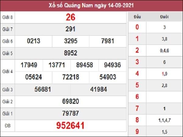 Thống kê XSQNM 21-09-2021