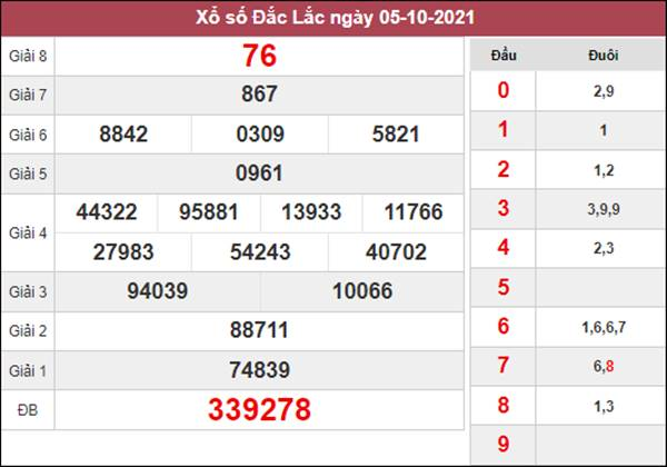 Thống kê KQXSDLK 12/10/2021 thứ 3 soi cầu chuẩn xác